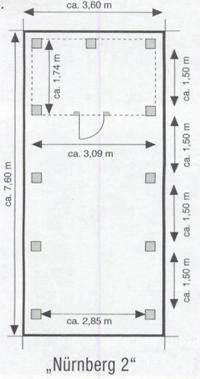 nurnberg2